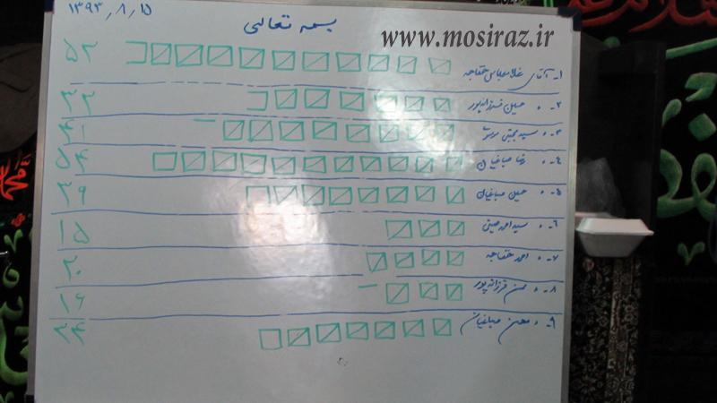 هسئت ابوالفضلی تهران